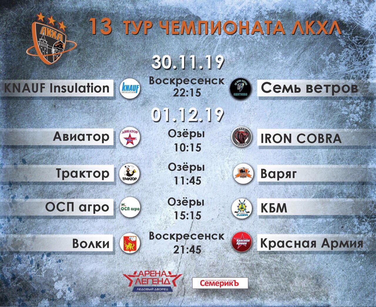 30 ноября и 01 декабря пройдут игры 13 тура Чемпионата Любительской Коломенской хоккейной лиги сезона 2019/2020.